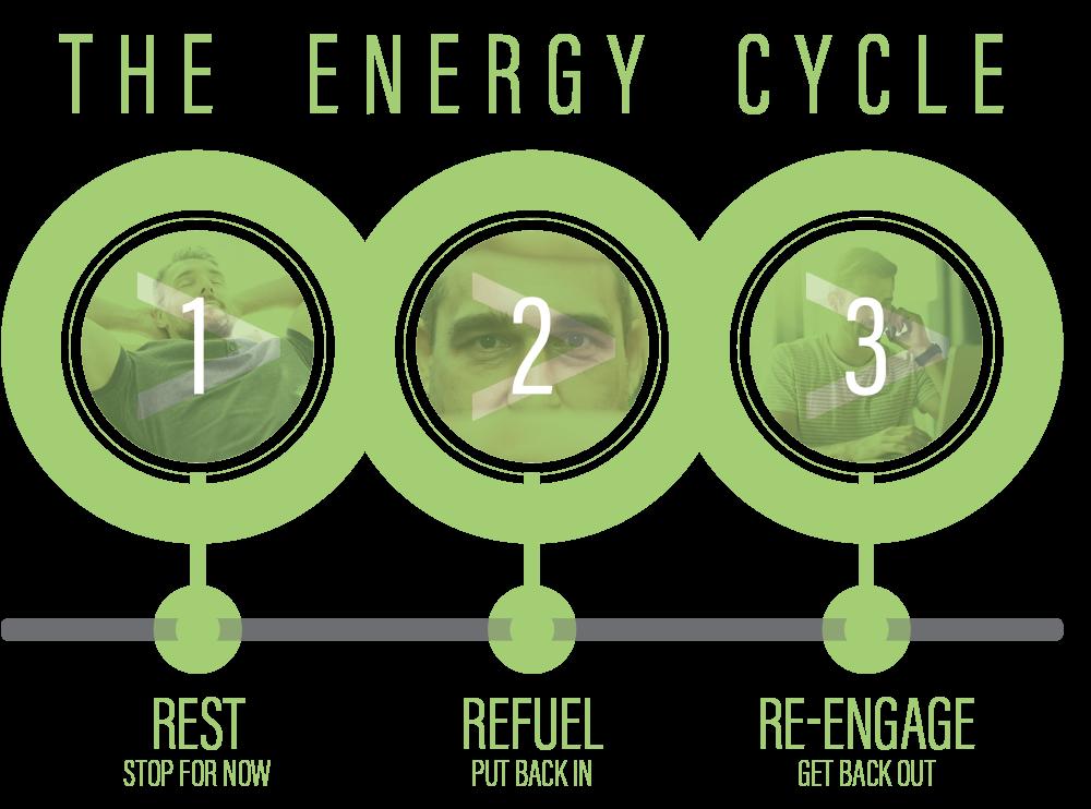 Bryan-Paul-Buckley---Energy-Cycle