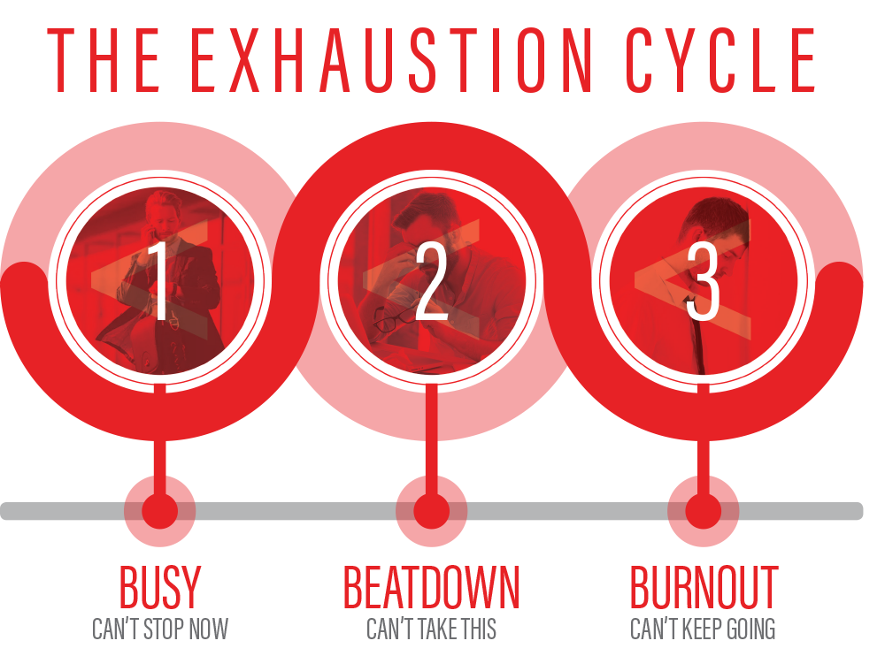 Bryan-Paul-Buckley---Exhaustion-Cycle